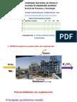 Producción Industrial Del H2SO4