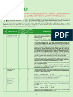 DPCC Guidelines.pdf