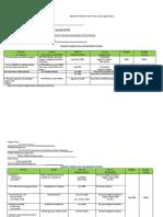 ANNEX 9 PROJECT Work Plan and Budget Matrix