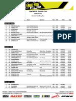 Results Seeding Run Specialized RDC #3 Saalbach 2017