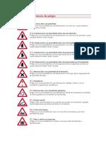 Señales de advertencia de peligro.docx