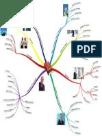 OSHC - Mapa Mental das Técnicas.pdf