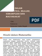 11. Hirarki Dalam Matematika, Belajar, Kemampuan Dan Masyarakat