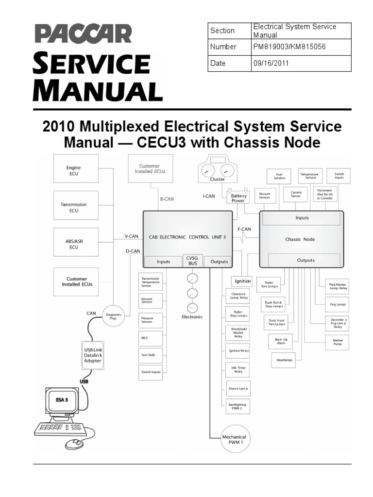 Wiring Diagram Kenworth Cecu3 Schematics Diagrams 1989 T600 Data U2022 Rh 207 246 69 74