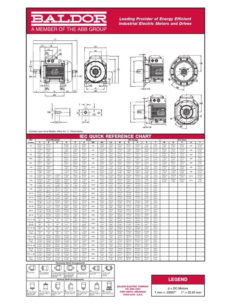 baldor motor frame chart impremedia net ac motors diagram small motors for ac wiring diagram