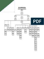 orgchart.pdf
