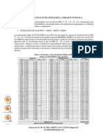 Documento Revision y Modificacion Cotas
