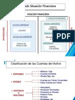 ESF Activos y Pasivos Corrientes y No Corrientes