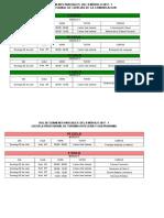 Rol de Examenes Parciales Plan Antiguo II Modulo 2017-1