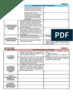 Registro 2017  primaria