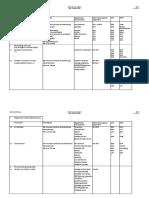 BSN Processen HvB Juni