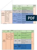 operacionalizacion-de-variables-caso ARTURO.docx