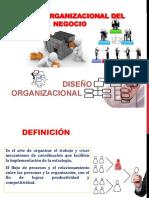 Diseño Organizacional Del Negocio