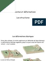 Deformation Tectonique Diapositives
