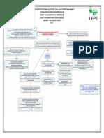 mapa el ocaso de los sistemas tradicionales centrados en pruebas