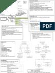 TEC Mapa Conceptual
