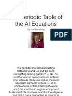 The Periodic Table of the AI Equations
