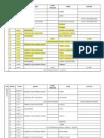 Semester Plan Psv t2