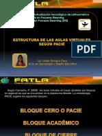 aulasvirtualessuestructurasegnlametodologapacie-101110001707-phpapp02