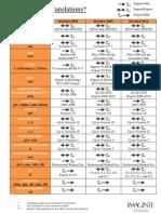 Inventor File Translations 2009 2011