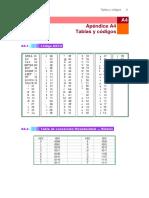 4. Tablas y Codigos.pdf