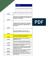 SIT 02 6150 Consignment Process 06 Jul 2017
