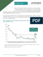 Analogías - Desempleo PBA
