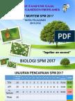 Biologi 2017