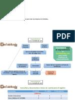 » Cómo crear empresa.pdf