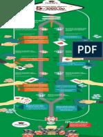 infográfico-final.pdf