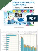 Laporan Penggunaan Vle Frog m2