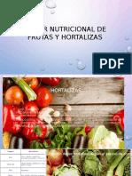 Valor Nutricional de Frutas y Hortalizas