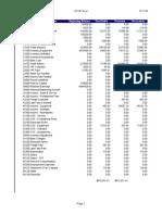 Paper Myob Auditee