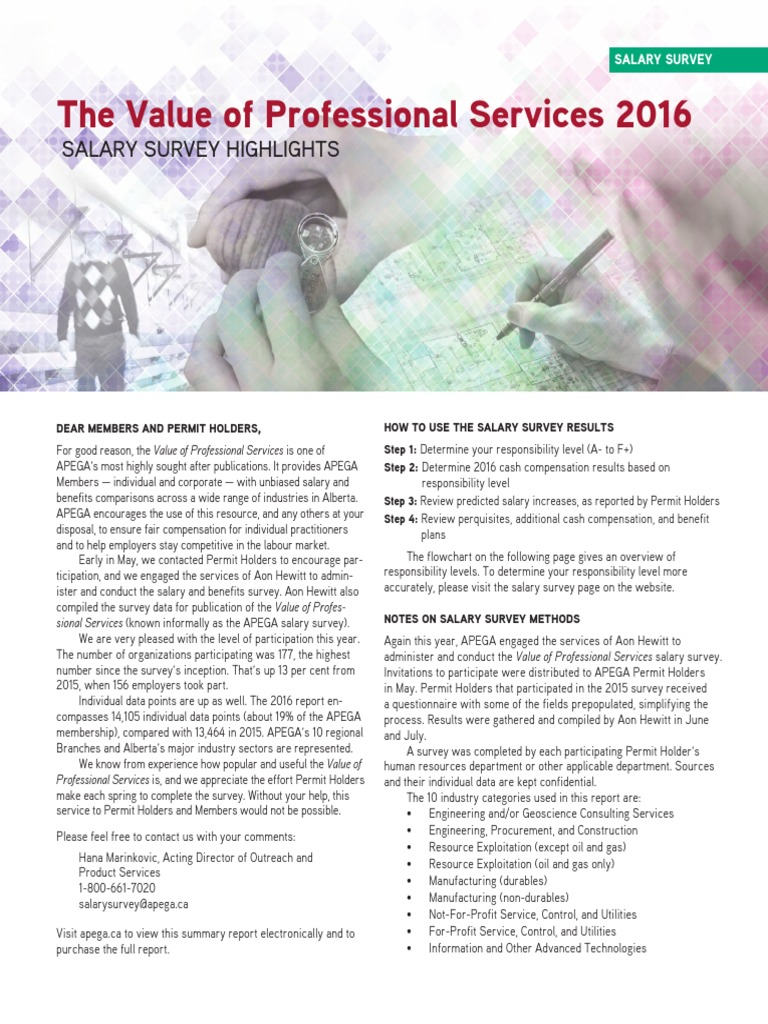 Beautiful Salary Survey 2008 Certmag Naturopathic Doctor Cover Letter