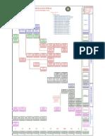 PENSUM_CIVIL_2015-2.pdf