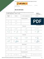 Tabla de Derivadas. Tabla de Operaciones Con Derivadas. Fórmulas de Las Derivadas