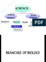 Branches of Biology(1)