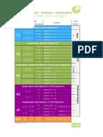 Course_levels_at_Goethe-Institut_Bangkok_Aktuell.pdf