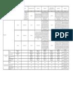 Sinteza Modificari POR 2014-2020 3.1B