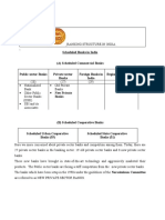 53691183-Banking-Structure-in-India.pdf