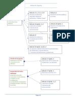 Esquema Articulo 55 Constitucion Española