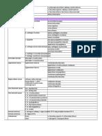 Materi Praktikum Anatomi IV - Regio Kepala II