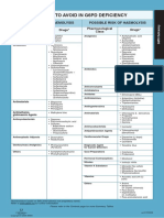 MIMS Summary Table-G6PD.pdf