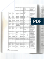 tabella estratti2.pdf