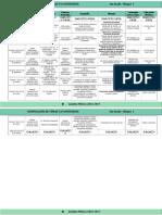 Plan 4to Grado - Bloque 1 Dosificación (2016-2017)