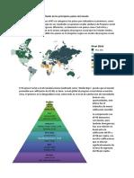 IPS Economia