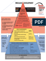 ca-vt-plc responsibilities diagram final  2013 10 08