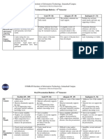 Evaluation Criteria Rubrics