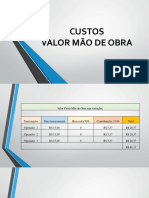 CUSTOS CONTÁBEIS COM ROTATIVIDADE DE PESSOAL..pptx