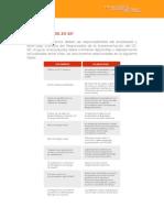 documentos como evidencia -sgsst.pdf